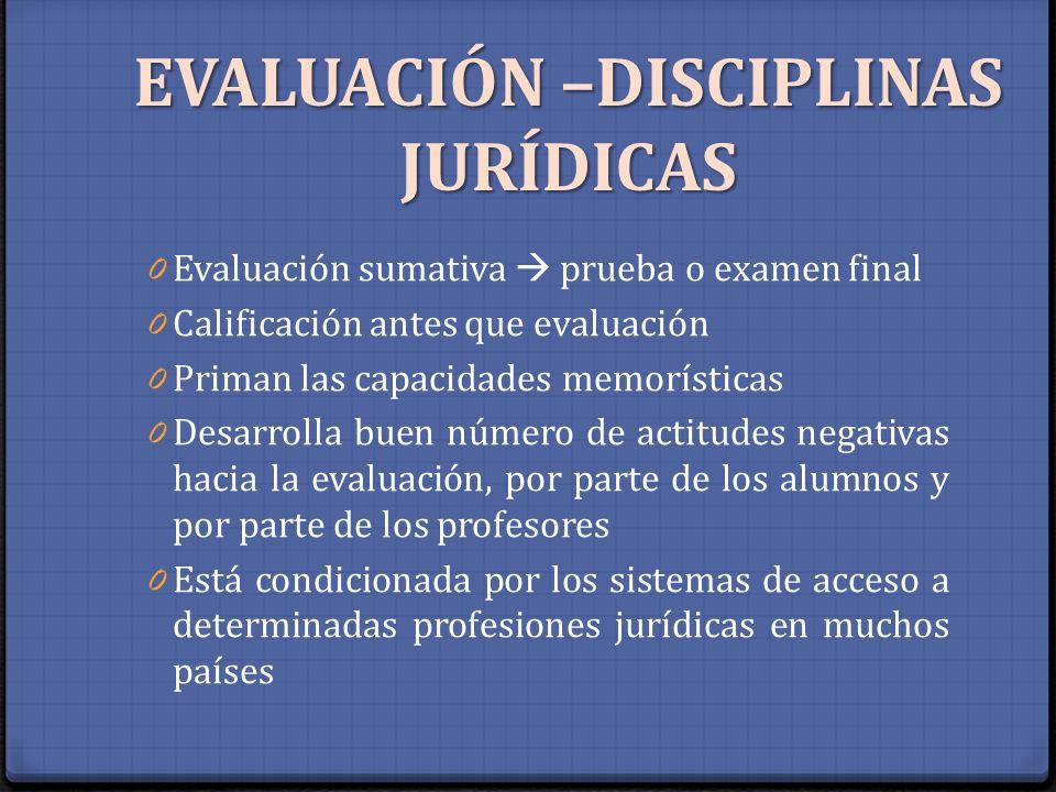 EVALUACIÓN –DISCIPLINAS JURÍDICAS 0 Evaluación sumativa prueba o examen final 0 Calificación antes que evaluación 0 Priman las capacidades memorística