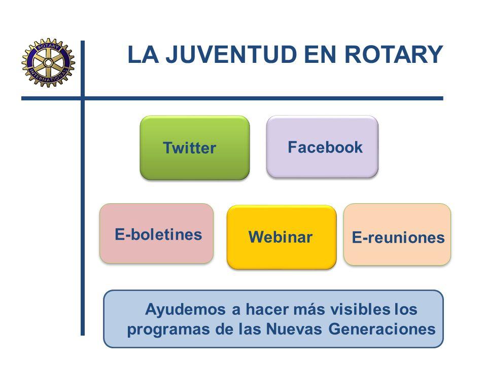 Twitter E-boletines Facebook Ayudemos a hacer más visibles los programas de las Nuevas Generaciones E-reuniones Webinar