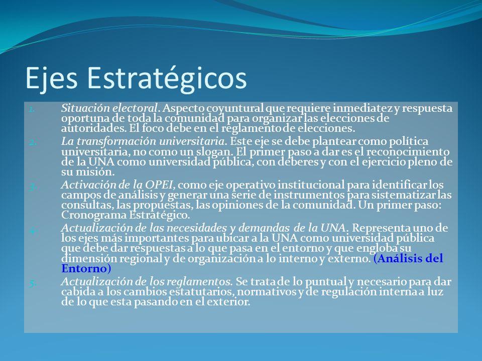 Ejes Estratégicos 1. Situación electoral.