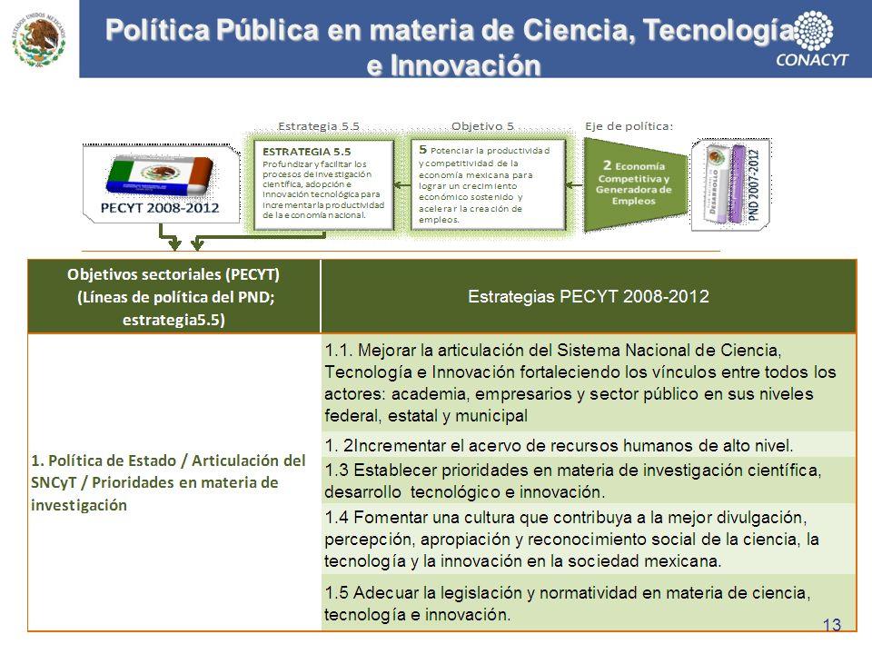 Política Pública en materia de Ciencia, Tecnología e Innovación e Innovación 13