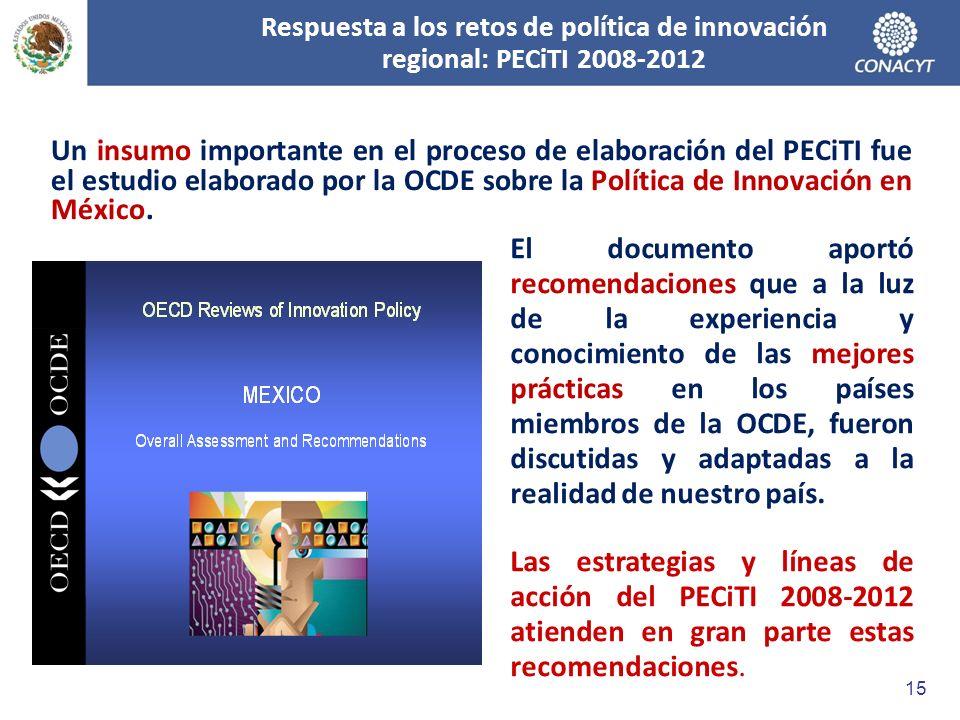 Respuesta a los retos de política de innovación regional: PECiTI 2008-2012 Un insumo importante en el proceso de elaboración del PECiTI fue el estudio elaborado por la OCDE sobre la Política de Innovación en México.