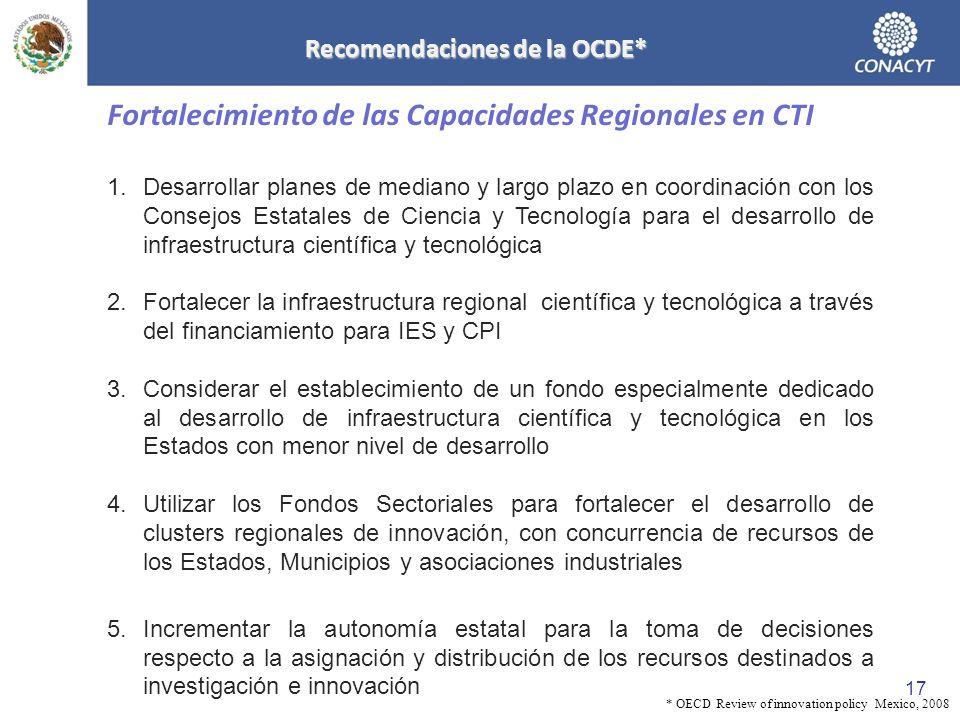 Recomendaciones de la OCDE* Fortalecimiento de las Capacidades Regionales en CTI 1.Desarrollar planes de mediano y largo plazo en coordinación con los Consejos Estatales de Ciencia y Tecnología para el desarrollo de infraestructura científica y tecnológica 2.Fortalecer la infraestructura regional científica y tecnológica a través del financiamiento para IES y CPI 3.Considerar el establecimiento de un fondo especialmente dedicado al desarrollo de infraestructura científica y tecnológica en los Estados con menor nivel de desarrollo 4.Utilizar los Fondos Sectoriales para fortalecer el desarrollo de clusters regionales de innovación, con concurrencia de recursos de los Estados, Municipios y asociaciones industriales 5.Incrementar la autonomía estatal para la toma de decisiones respecto a la asignación y distribución de los recursos destinados a investigación e innovación * OECD Review of innovation policy Mexico, 2008 17