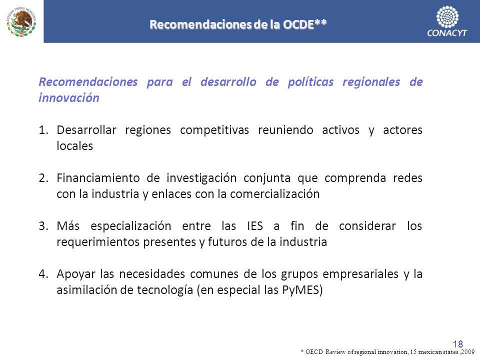 Recomendaciones de la OCDE** Recomendaciones para el desarrollo de políticas regionales de innovación 1.Desarrollar regiones competitivas reuniendo activos y actores locales 2.Financiamiento de investigación conjunta que comprenda redes con la industria y enlaces con la comercialización 3.Más especialización entre las IES a fin de considerar los requerimientos presentes y futuros de la industria 4.Apoyar las necesidades comunes de los grupos empresariales y la asimilación de tecnología (en especial las PyMES) * OECD Review of regional innovation, 15 mexican states,2009 18