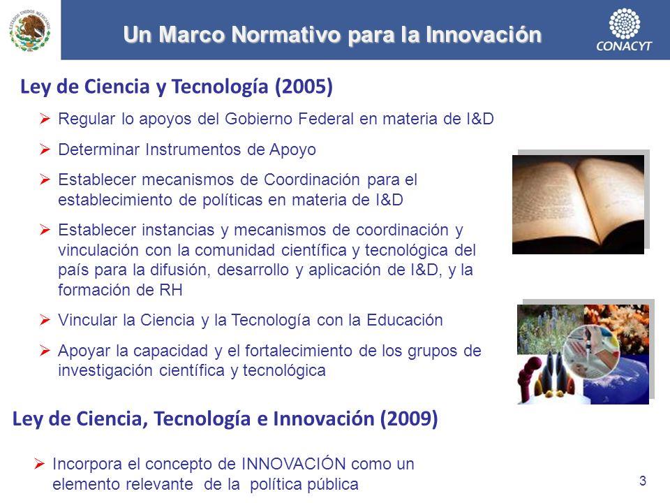 Un Marco Normativo para la Innovación Ley de Ciencia y Tecnología (2005) Regular lo apoyos del Gobierno Federal en materia de I&D Determinar Instrumen