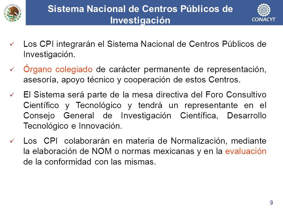 Sistema Nacional de Centros Públicos de Investigación Los CPI integrarán el Sistema Nacional de Centros Públicos de Investigación. Órgano colegiado de