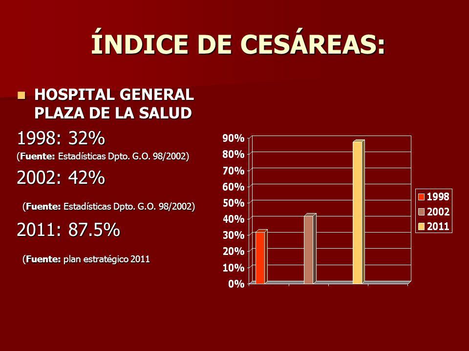 CEDIMAT: NO APLICA: NO OFRECE SERVICIO DE MATERNIDAD NO APLICA: NO OFRECE SERVICIO DE MATERNIDAD