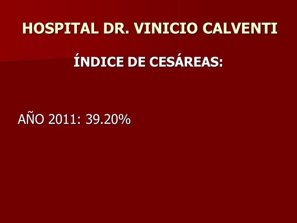 HOSPITAL DR. VINICIO CALVENTI ÍNDICE DE CESÁREAS: AÑO 2011: 39.20%