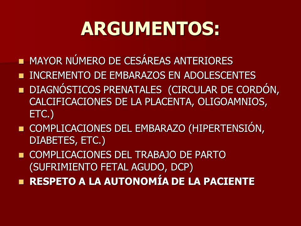 ARGUMENTOS: MAYOR NÚMERO DE CESÁREAS ANTERIORES MAYOR NÚMERO DE CESÁREAS ANTERIORES INCREMENTO DE EMBARAZOS EN ADOLESCENTES INCREMENTO DE EMBARAZOS EN