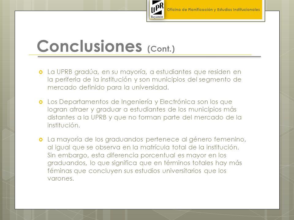 Conclusiones (Cont.) La UPRB gradúa, en su mayoría, a estudiantes que residen en la periferia de la institución y son municipios del segmento de mercado definido para la universidad.
