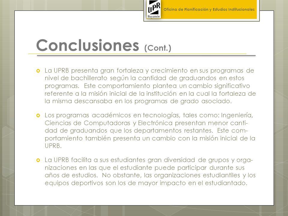 Conclusiones (Cont.) La UPRB presenta gran fortaleza y crecimiento en sus programas de nivel de bachillerato según la cantidad de graduandos en estos programas.