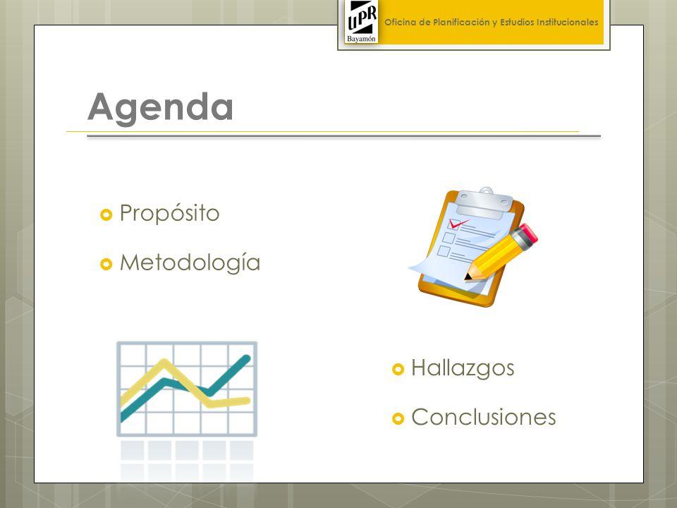 Agenda Propósito Metodología Oficina de Planificación y Estudios Institucionales Hallazgos Conclusiones