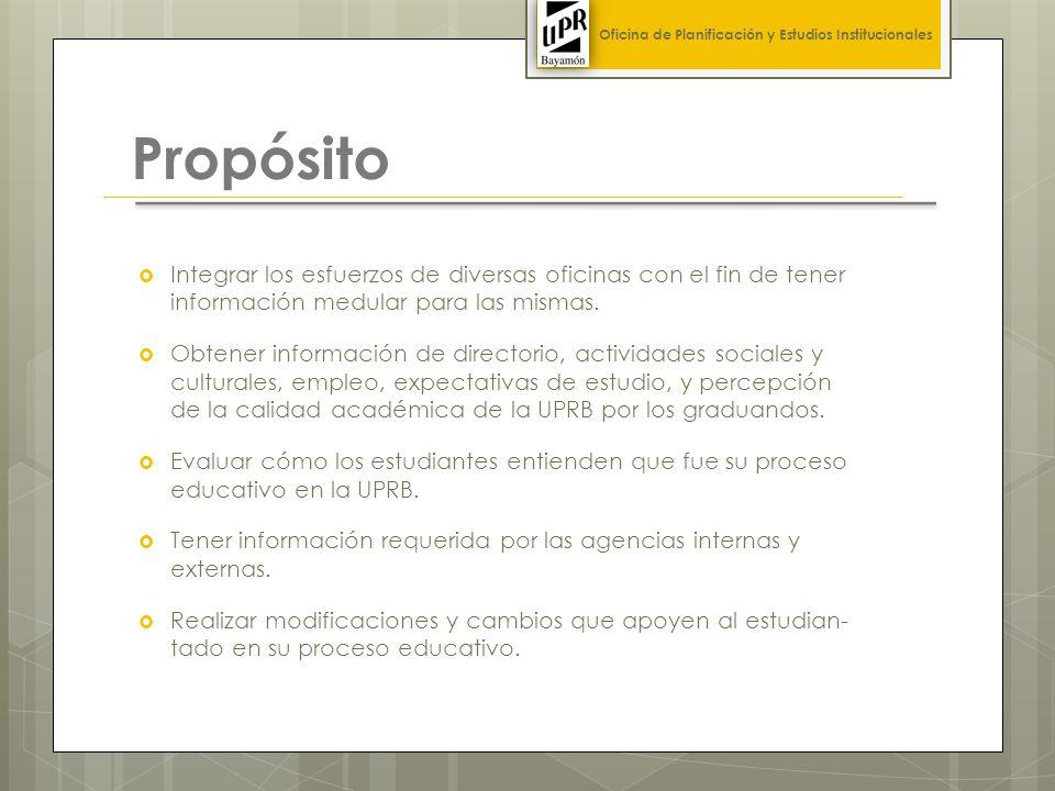 Propósito Integrar los esfuerzos de diversas oficinas con el fin de tener información medular para las mismas.