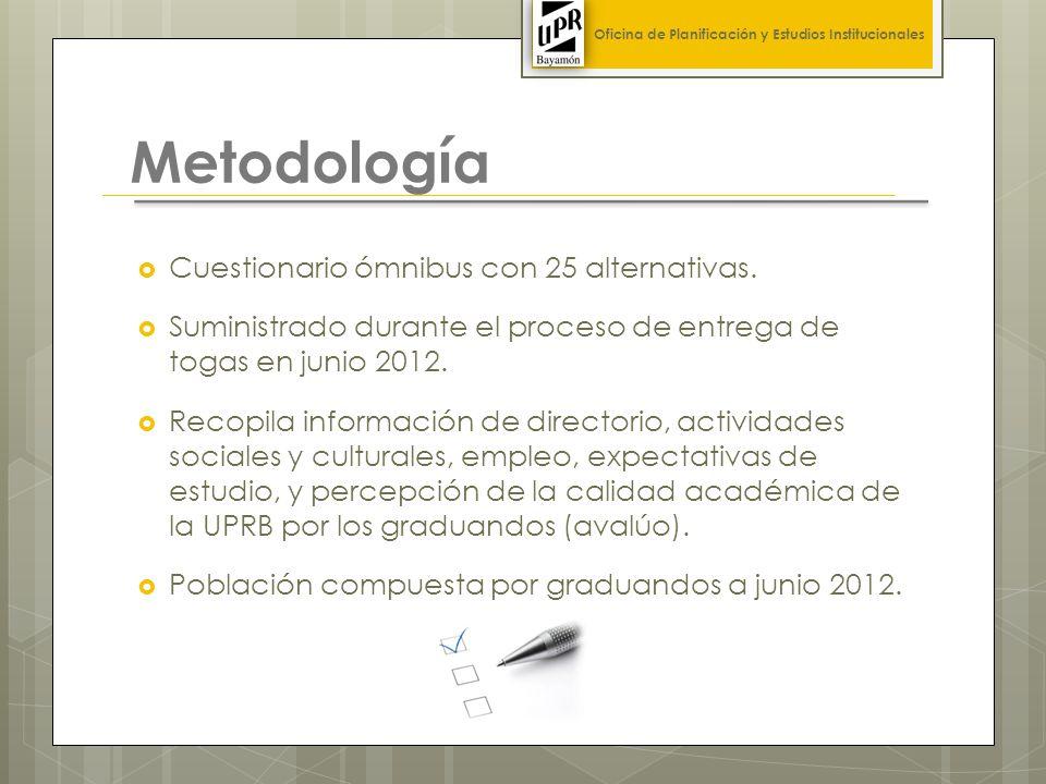 Metodología Cuestionario ómnibus con 25 alternativas.
