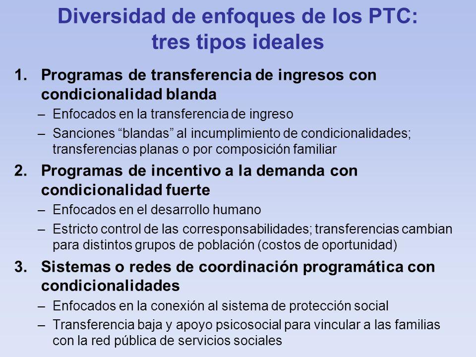 Tres grupos de países con distintos resultados en protección y promoción social Fuente: Cecchini y Martínez, 2011.