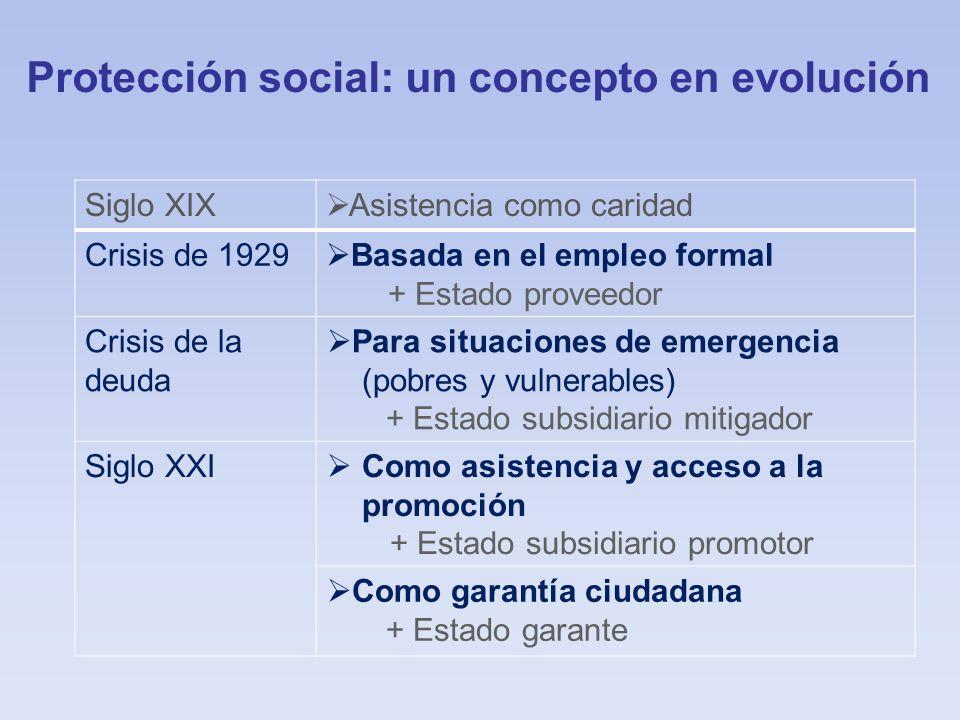 Las políticas actuales a la luz de los enfoques conceptuales Fuente: Cecchini y Martínez, 2011 EnfoqueCaracterísticas principalesPaíses 1.