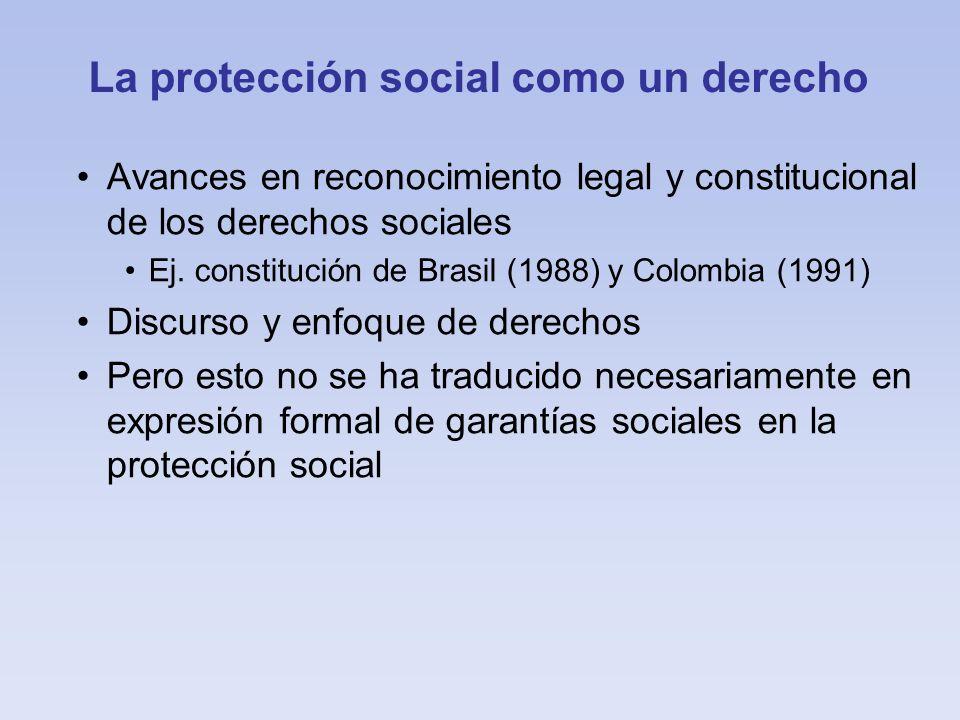 La protección social, sus funciones y el conjunto de la política social Políticas de promoción social Sistema de protección social 2.