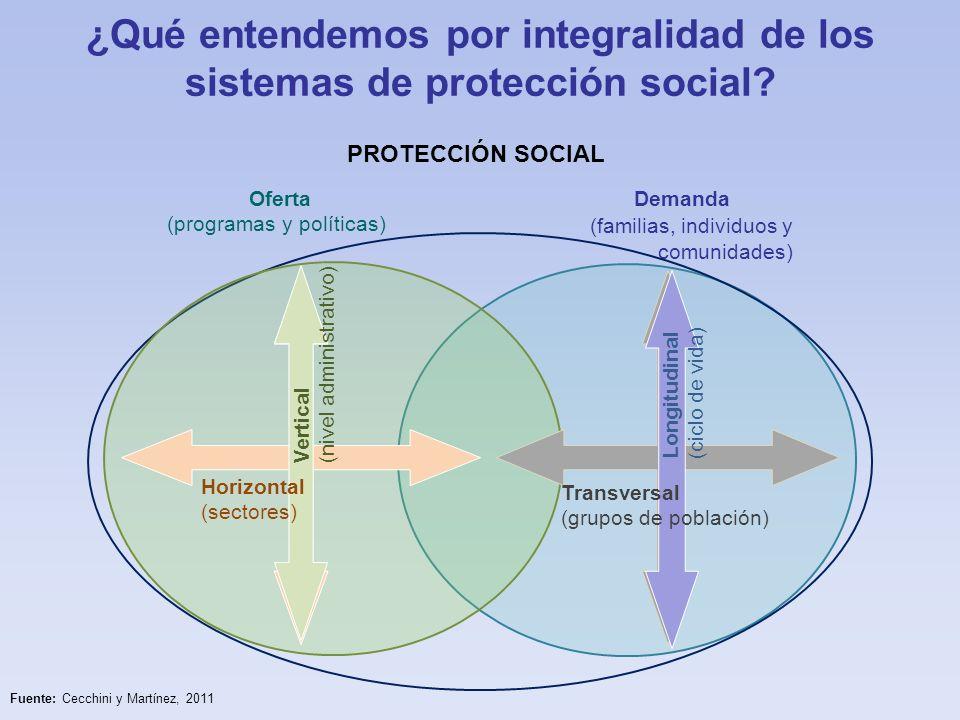Derechos universales adaptados a las distintas necesidades de la población Pobreza y vulnerabilidad Formalidad e informalidad laboral Familias, ciclo de vida y cambio demográfico Provisión de cuidado