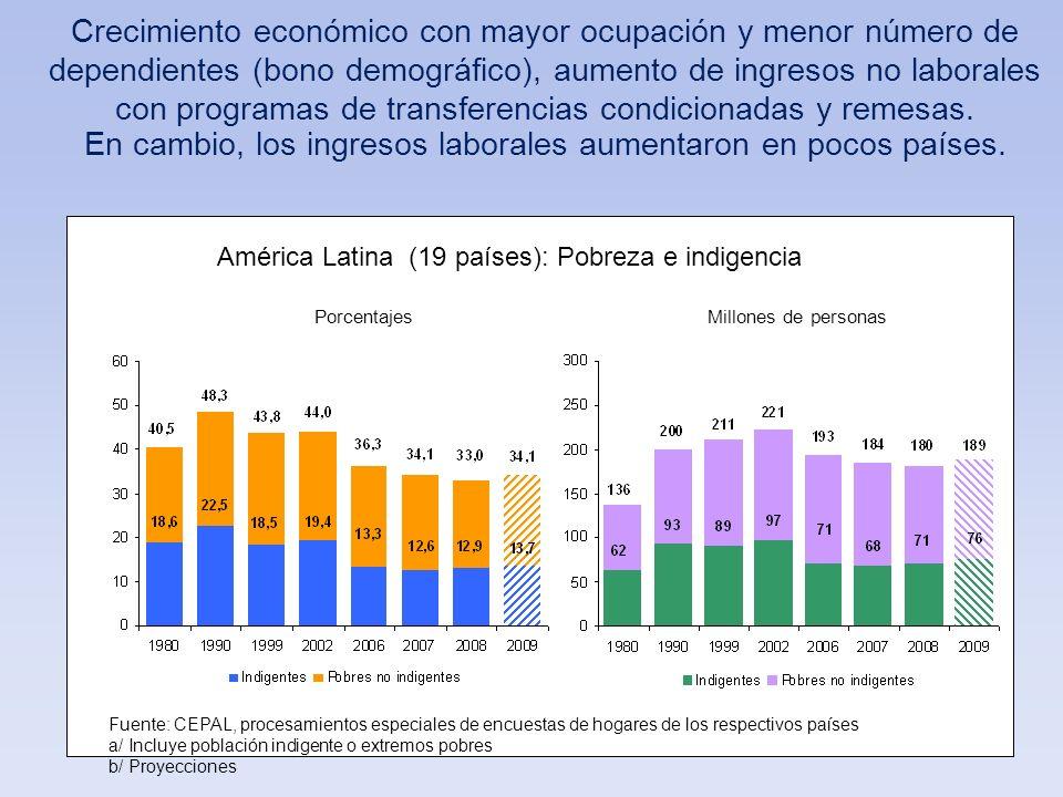 La seguridad social universal, una meta no alcanzada en la región OCUPADOS EN SECTORES DE BAJA PRODUCTIVIDAD (SECTOR INFORMAL) Y OCUPADOS NO AFILIADOS A LA SEGURIDAD SOCIAL, ALREDEDOR DE 2008 (en porcentajes) Fuente: CEPAL, sobre la base de tabulaciones especiales de las encuestas de hogares de los respectivos países.