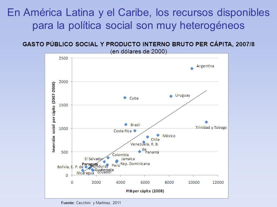 AMÉRICA LATINA Y EL CARIBE (21 países a/): VARIACION ANUAL DEL GASTO SOCIAL TOTAL Y EL PRODUCTO INTERNO BRUTO Fuente: CEPAL, base de datos sobre gasto social y de cuentas nacionales.