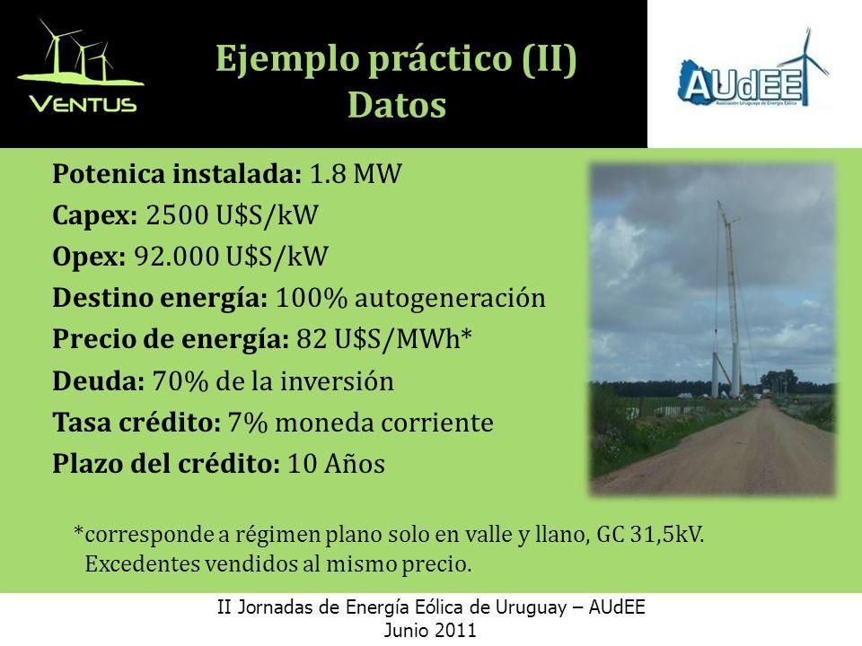 Ejemplo práctico (II) Datos Potenica instalada: 1.8 MW Capex: 2500 U$S/kW Opex: 92.000 U$S/kW Destino energía: 100% autogeneración Precio de energía: 82 U$S/MWh* Deuda: 70% de la inversión Tasa crédito: 7% moneda corriente Plazo del crédito: 10 Años *corresponde a régimen plano solo en valle y llano, GC 31,5kV.