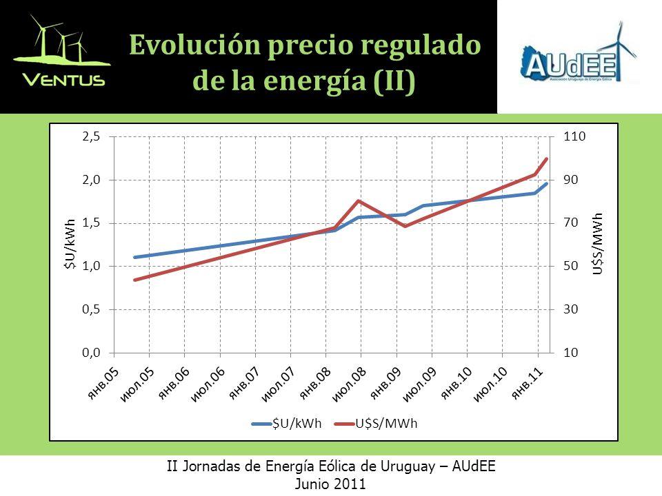 II Jornadas de Energía Eólica de Uruguay – AUdEE Junio 2011 Evolución precio regulado de la energía (II)