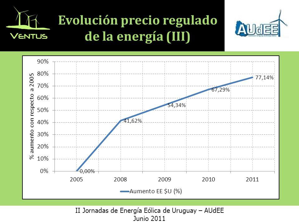 II Jornadas de Energía Eólica de Uruguay – AUdEE Junio 2011 Evolución precio regulado de la energía (III)