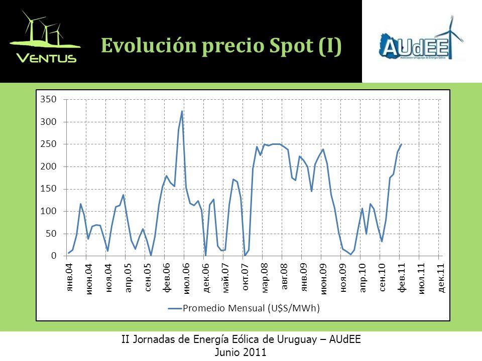 II Jornadas de Energía Eólica de Uruguay – AUdEE Junio 2011 Evolución precio Spot (I)