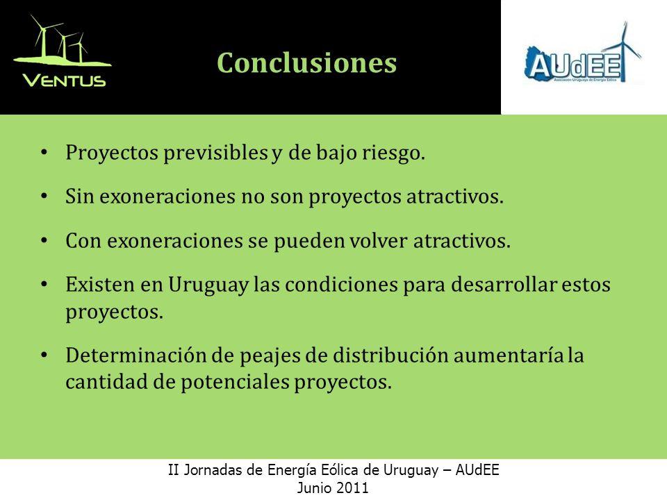 Conclusiones Proyectos previsibles y de bajo riesgo.