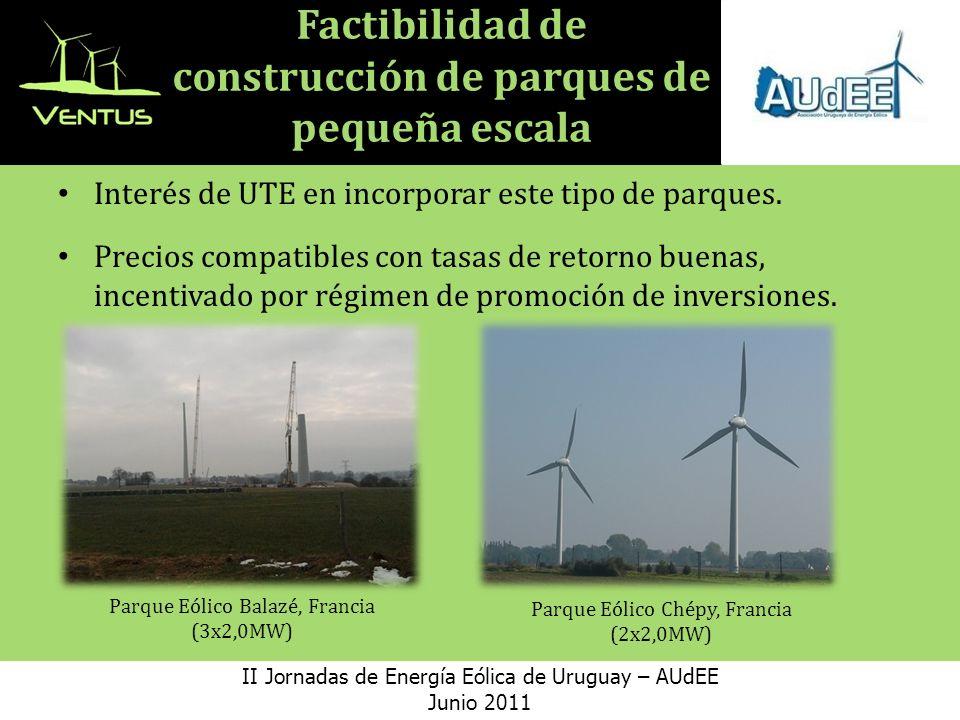 II Jornadas de Energía Eólica de Uruguay – AUdEE Junio 2011 Evolución precio Spot (II)