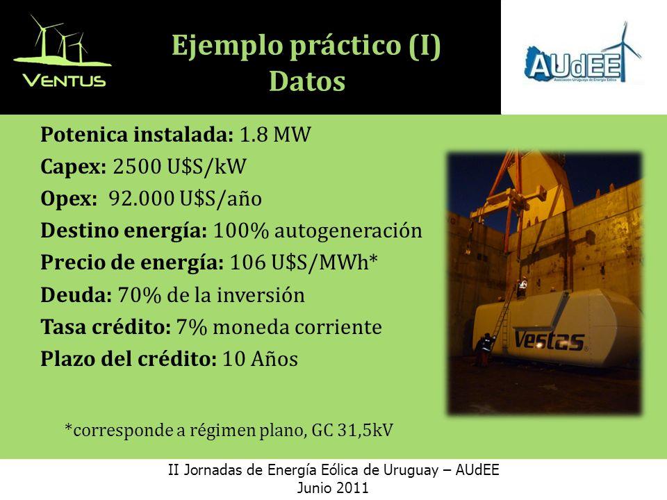 Ejemplo práctico (I) Datos Potenica instalada: 1.8 MW Capex: 2500 U$S/kW Opex: 92.000 U$S/año Destino energía: 100% autogeneración Precio de energía: 106 U$S/MWh* Deuda: 70% de la inversión Tasa crédito: 7% moneda corriente Plazo del crédito: 10 Años *corresponde a régimen plano, GC 31,5kV II Jornadas de Energía Eólica de Uruguay – AUdEE Junio 2011
