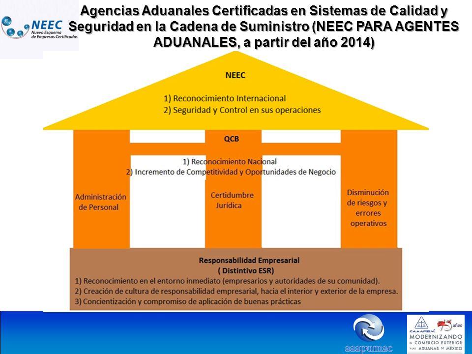 Agencias Aduanales Certificadas en Sistemas de Calidad y Seguridad en la Cadena de Suministro (NEEC PARA AGENTES ADUANALES, a partir del año 2014)