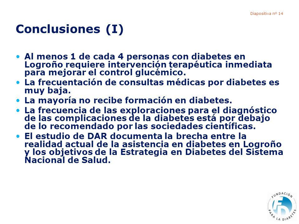 Diapositiva nº 14 Conclusiones (I) Al menos 1 de cada 4 personas con diabetes en Logroño requiere intervención terapéutica inmediata para mejorar el control glucémico.