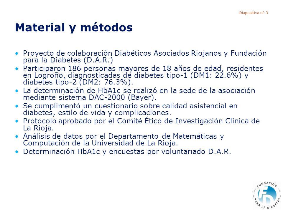 Diapositiva nº 3 Material y métodos Proyecto de colaboración Diabéticos Asociados Riojanos y Fundación para la Diabetes (D.A.R.) Participaron 186 personas mayores de 18 años de edad, residentes en Logroño, diagnosticadas de diabetes tipo-1 (DM1: 22.6%) y diabetes tipo-2 (DM2: 76.3%).