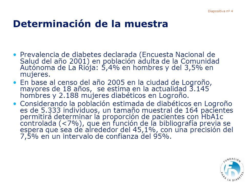 Diapositiva nº 5 Distribución de la muestra SexoSujetos% Hombre10355.4 Mujer8344.6 Total186100.0 DiabetesSujetos% Tipo-14222.6 Tipo-214276.3 N/C21.1 Total186100.0 Edad media: 60.6 años (19 – 89) Años evolución diabetes: media 14.8 (0 – 56)