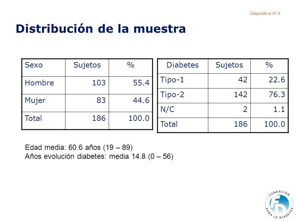 Diapositiva nº 16