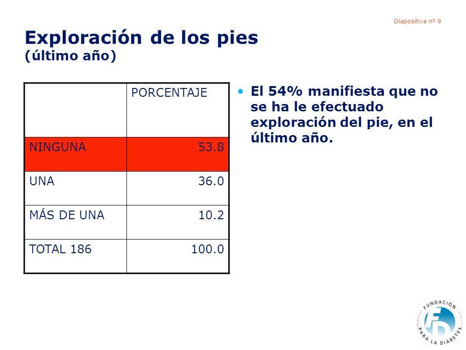 Diapositiva nº 9 Exploración de los pies (último año) El 54% manifiesta que no se ha le efectuado exploración del pie, en el último año. PORCENTAJE NI
