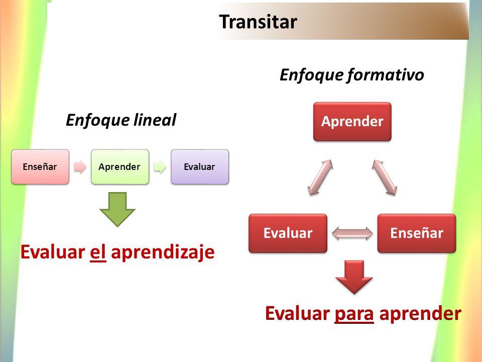 AprenderEnseñarEvaluar EnseñarAprenderEvaluar Enfoque formativo Enfoque lineal Evaluar el aprendizaje Transitar