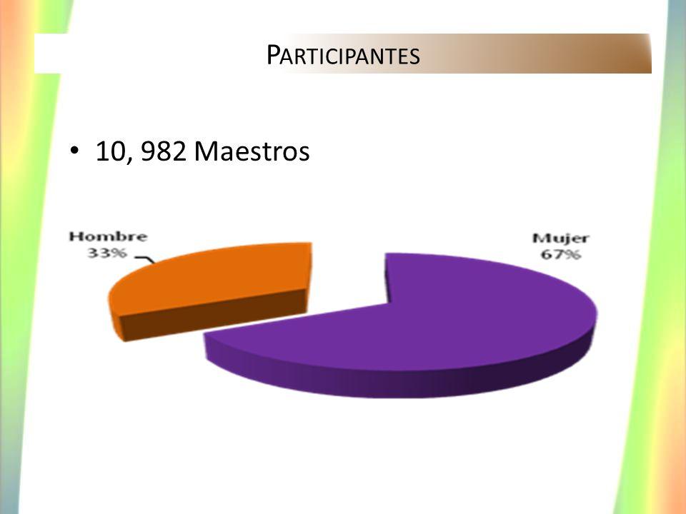 P ARTICIPANTES 10, 982 Maestros