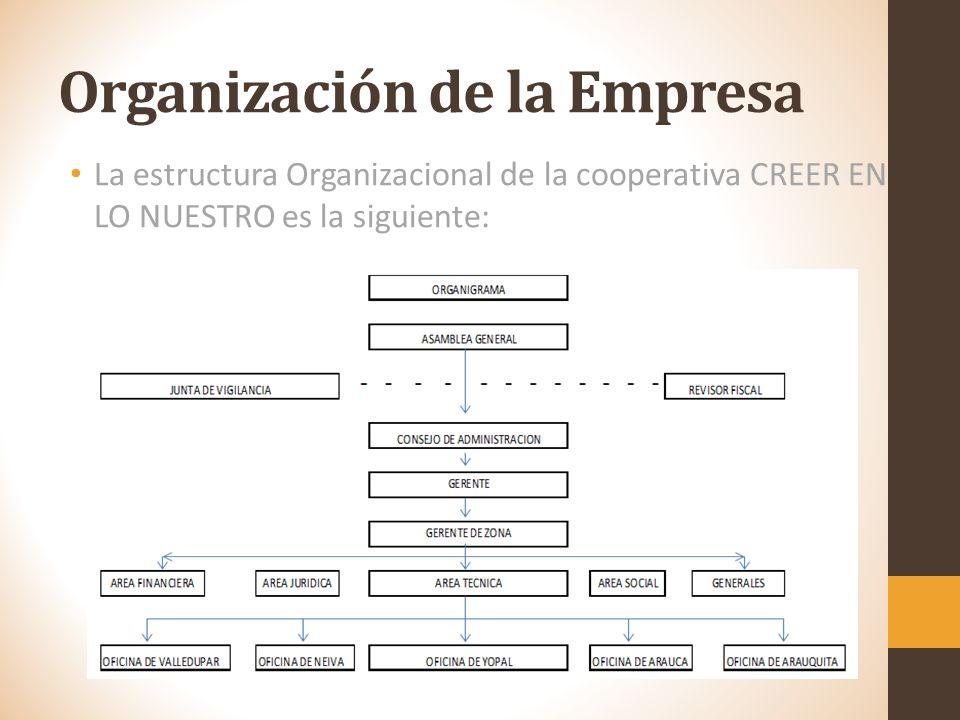 Interventoría: Actividad mediante la cual se verifica que el desarrollo o ejecución de un proyecto se lleve a cabo de acuerdo con las especificaciones