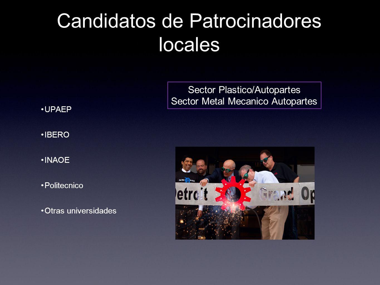 Candidatos de Patrocinadores locales UPAEP IBERO INAOE Politecnico Otras universidades Sector Plastico/Autopartes Sector Metal Mecanico Autopartes