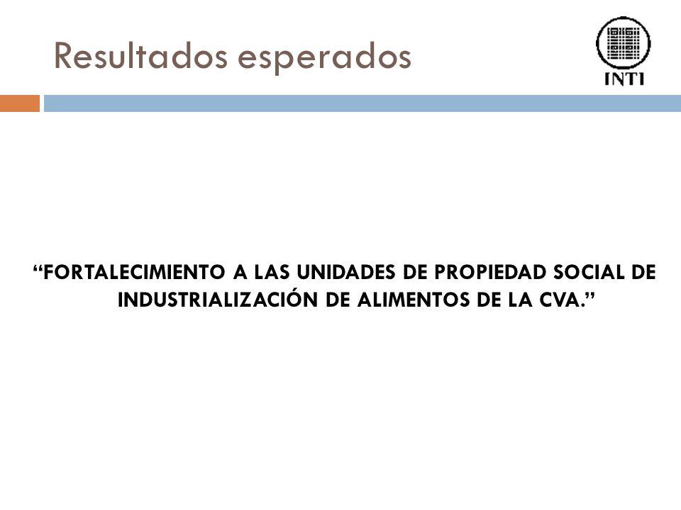 Resultados esperados FORTALECIMIENTO A LAS UNIDADES DE PROPIEDAD SOCIAL DE INDUSTRIALIZACIÓN DE ALIMENTOS DE LA CVA.