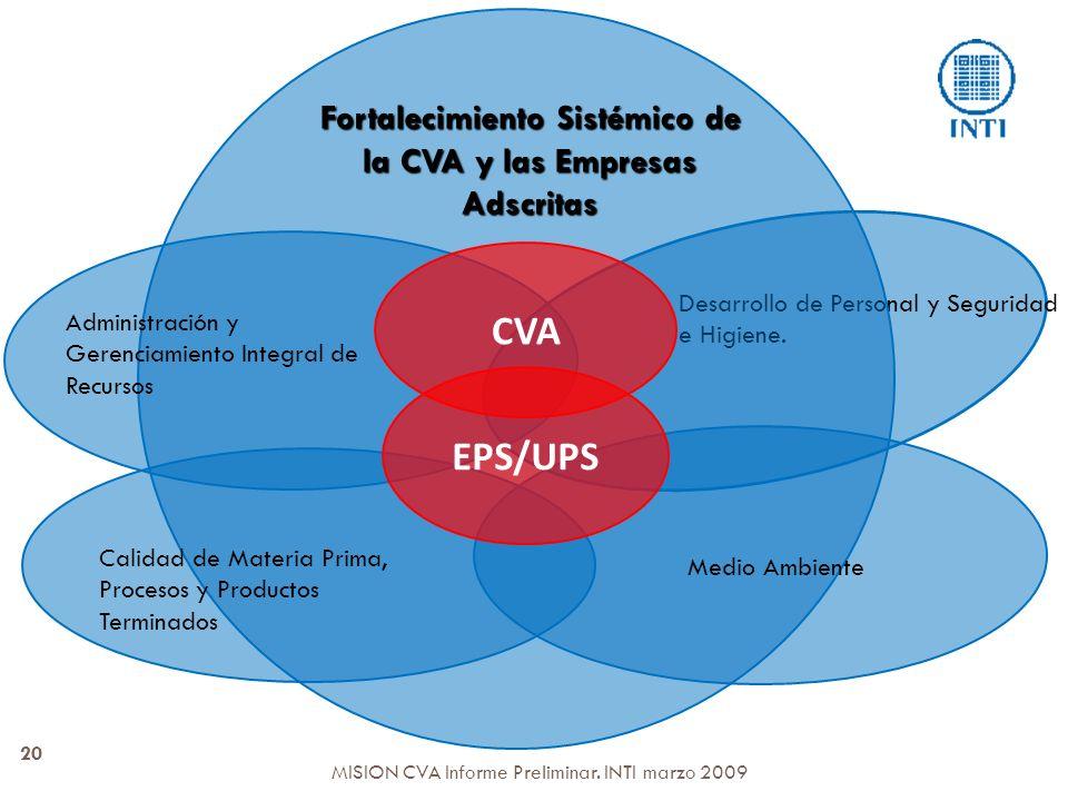 MISION CVA Informe Preliminar. INTI marzo 2009 20 Desarrollo de Personal y Seguridad e Higiene.