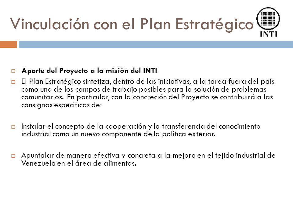 Vinculación con el Plan Estratégico Aporte del Proyecto a la misión del INTI El Plan Estratégico sintetiza, dentro de las iniciativas, a la tarea fuera del país como uno de los campos de trabajo posibles para la solución de problemas comunitarios.