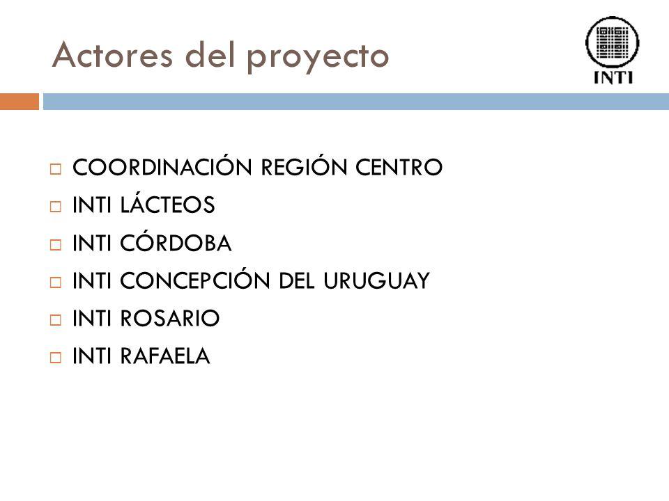 Actores del proyecto COORDINACIÓN REGIÓN CENTRO INTI LÁCTEOS INTI CÓRDOBA INTI CONCEPCIÓN DEL URUGUAY INTI ROSARIO INTI RAFAELA