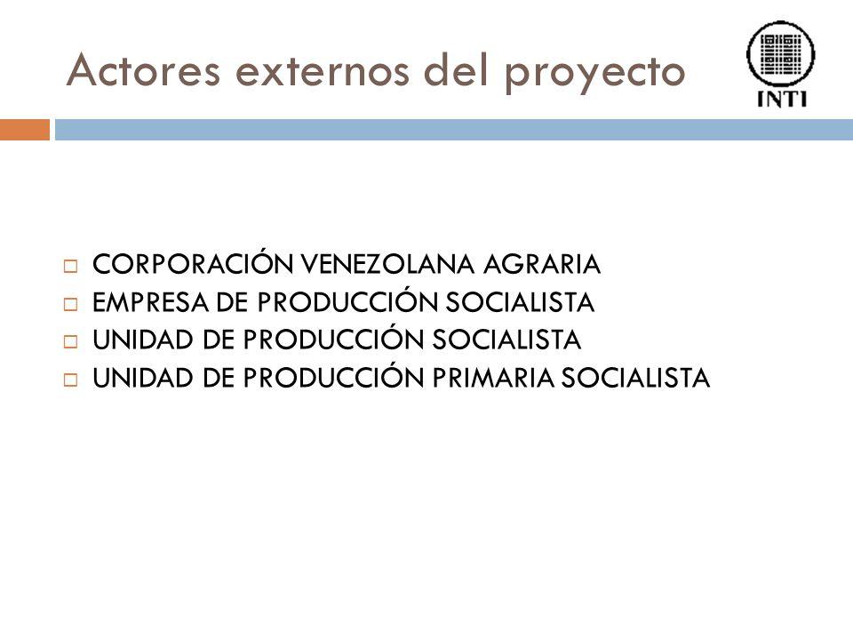 Actores externos del proyecto CORPORACIÓN VENEZOLANA AGRARIA EMPRESA DE PRODUCCIÓN SOCIALISTA UNIDAD DE PRODUCCIÓN SOCIALISTA UNIDAD DE PRODUCCIÓN PRIMARIA SOCIALISTA