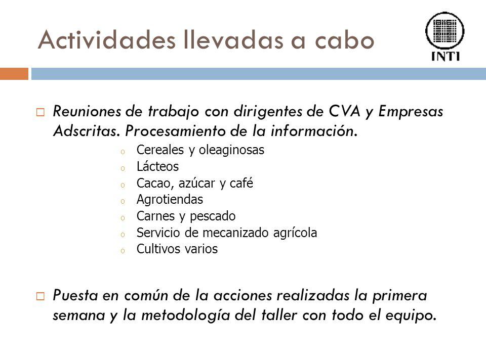 Reuniones de trabajo con dirigentes de CVA y Empresas Adscritas.
