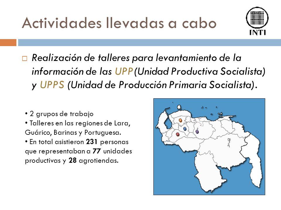 Realización de talleres para levantamiento de la información de las UPP(Unidad Productiva Socialista) y UPPS (Unidad de Producción Primaria Socialista).