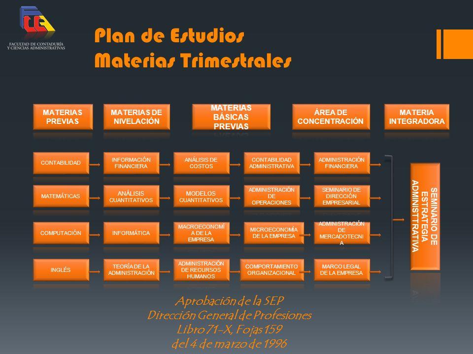 Plan de Estudios Materias Trimestrales Aprobación de la SEP Dirección General de Profesiones Libro 71-X, Fojas 159 del 4 de marzo de 1996