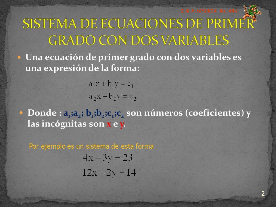 Una ecuación de primer grado con dos variables es una expresión de la forma: 2 Por ejemplo es un sistema de esta forma Donde : a 1 ;a 2 ; b 1 ;b 2 ;c