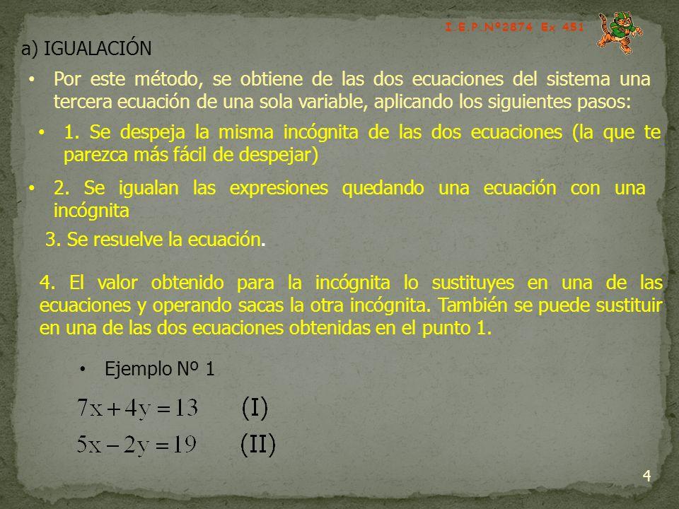 3. Se resuelve la ecuación. a) IGUALACIÓN 4 Por este método, se obtiene de las dos ecuaciones del sistema una tercera ecuación de una sola variable, a